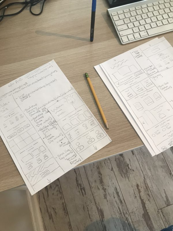 wireframes charity